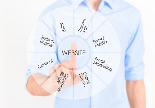 Lavender Design-online marketing